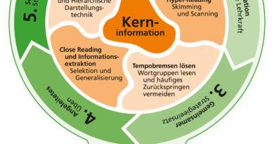 Durchgeführte Studie an der NMS Wörgl zur Lese- und Informationskompetenz der Schüler_innen